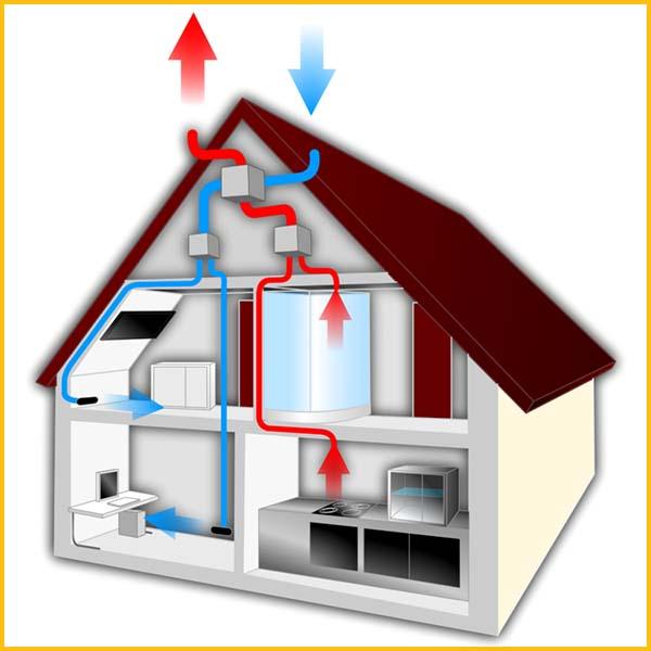 Wire Wiz Electrician Services | Attic Fan Content 1