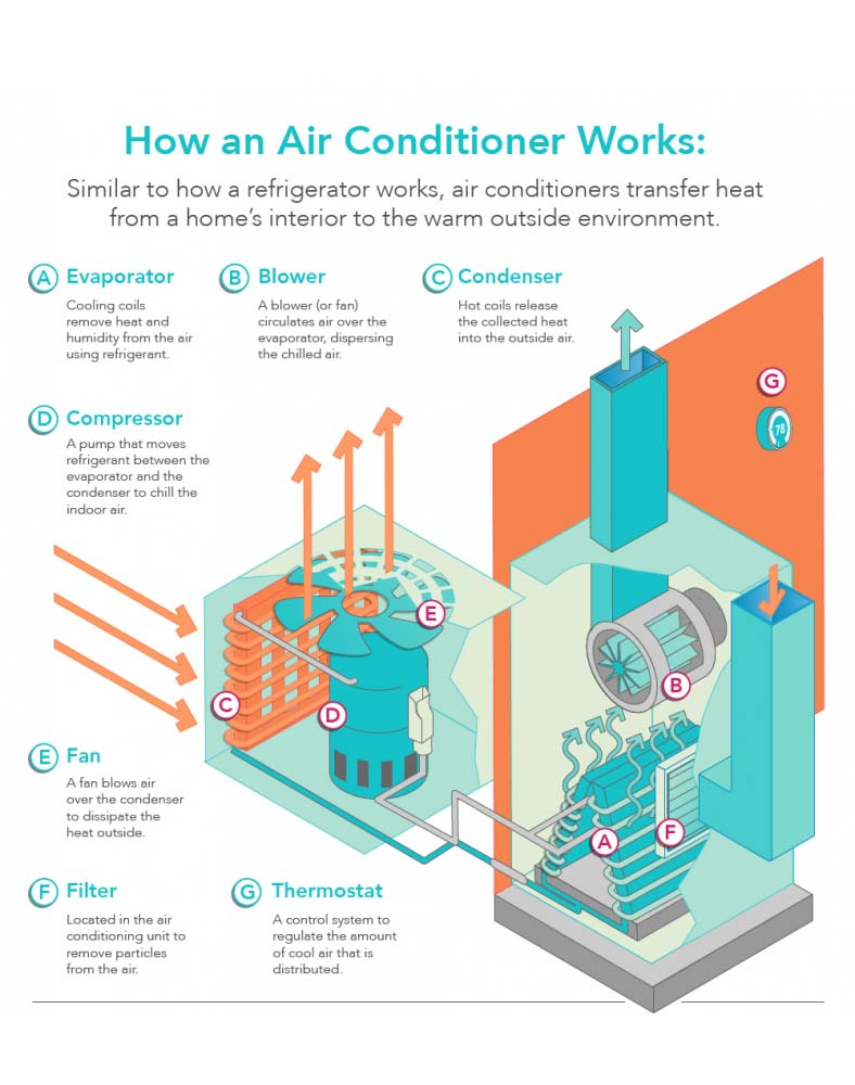 HomeCooling101-2