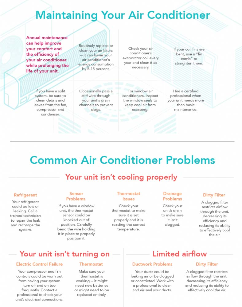 HomeCooling101-5