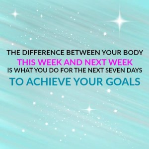 21 Day Fix Meal Planning: Success is directly related to planning your meals every week!