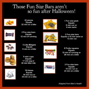 Fun size may not be so fun after Halloween!