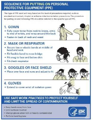 Flyer of Sequence for putting on personal protective equipment (PPE)