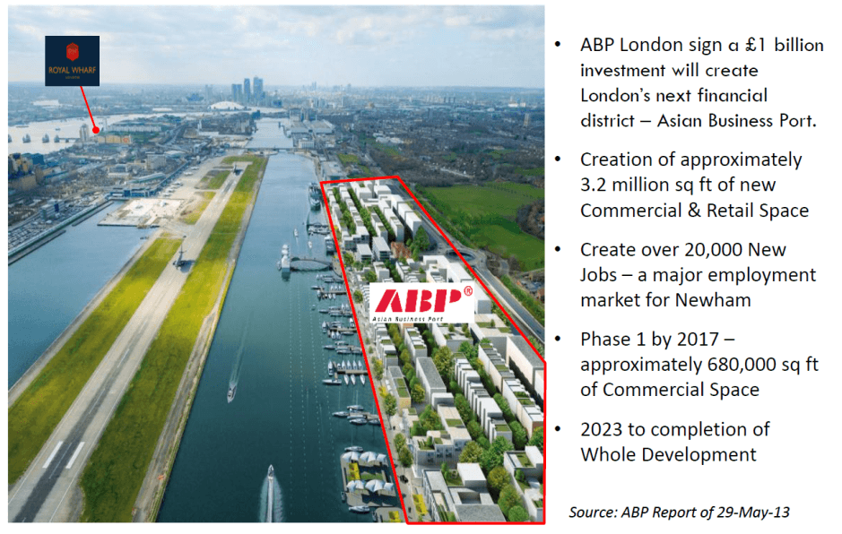 Asian business port
