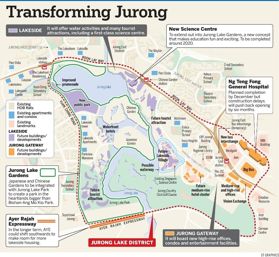 jurong lake district