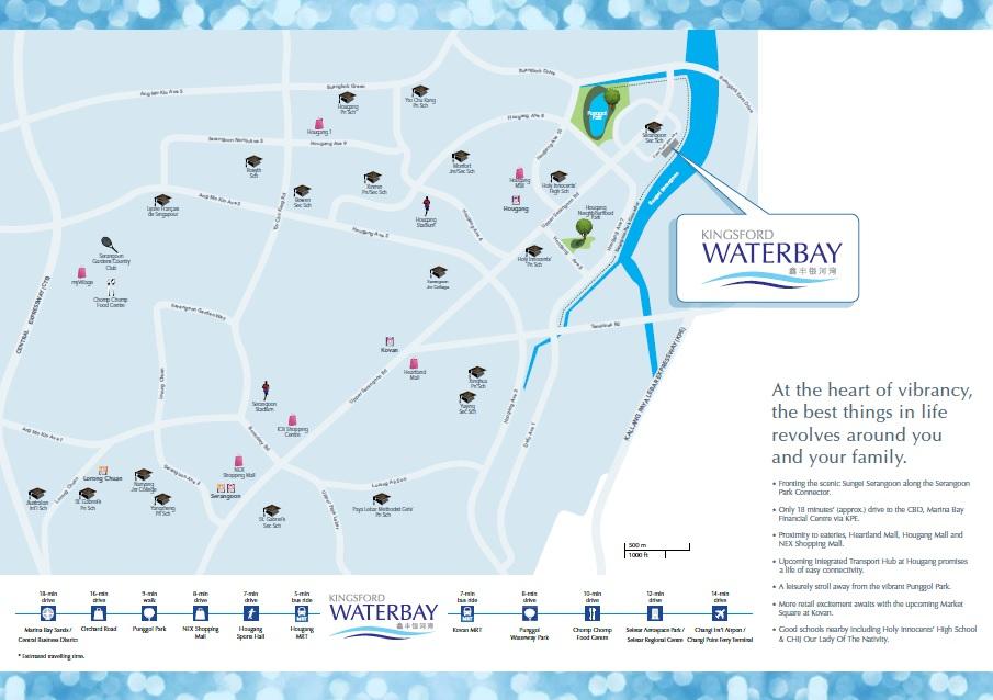 Kingsford waterbay location