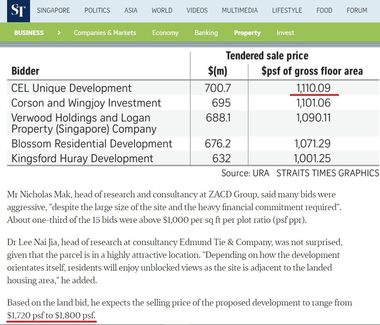woodleigh lane land bid