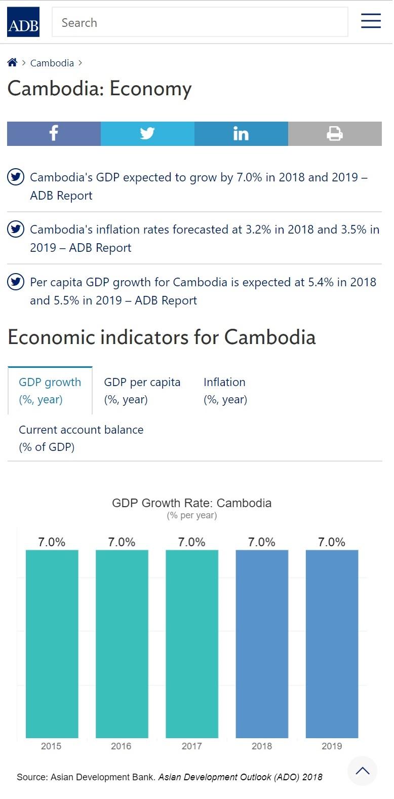 cambodia current and future economy