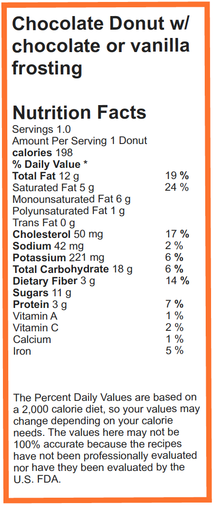 Paleo Chocolate Donut _ Nutrition Facts
