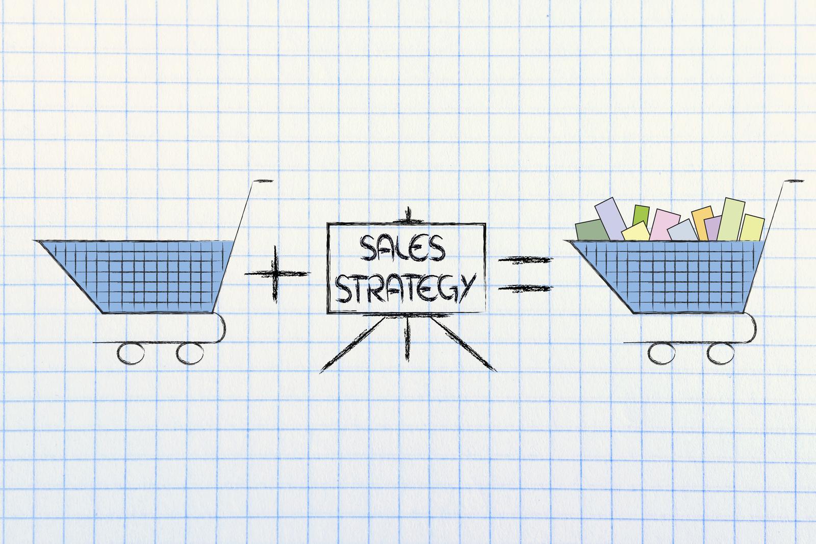 Pro Tip in Boosting Retail Selling Strategies