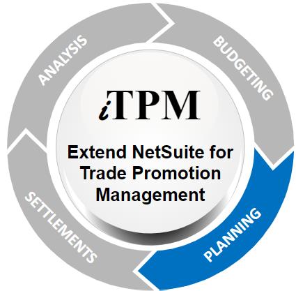 iTPM Promotion Planning