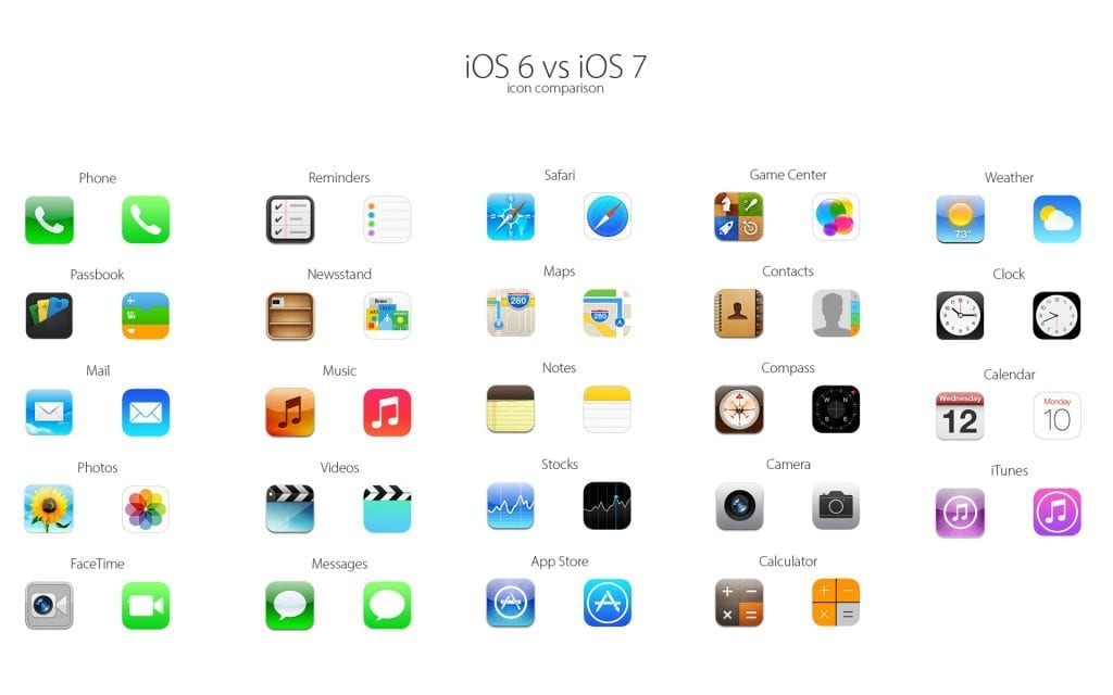 ios-6-vs-ios-7-icon-comparison