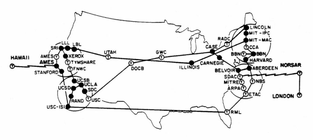 The ARPANET in September 1973