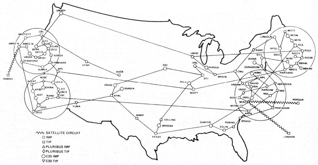 The ARPANET in February 1982