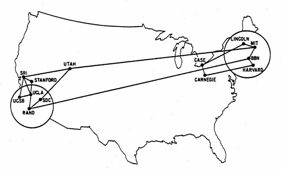The ARPANET in December 1970