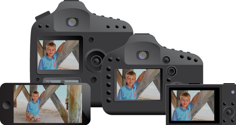 select-a-camera