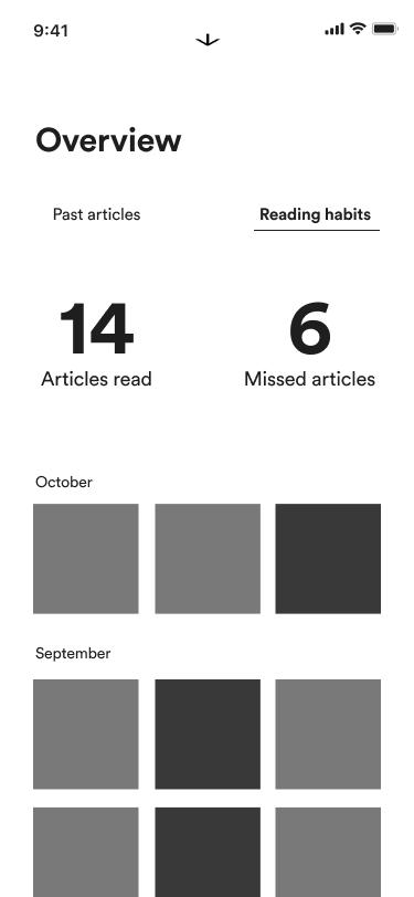Overview – habits ALT
