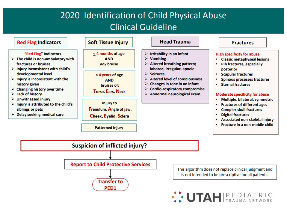 child_abuse_clinical_guideline