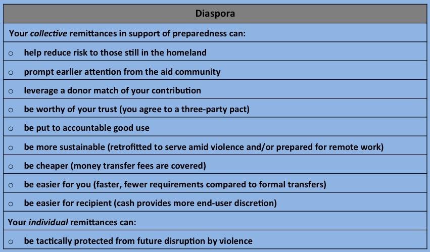 diaspora-table-new