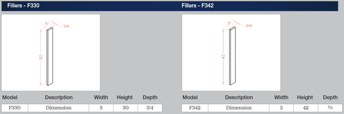 Fillers - F330