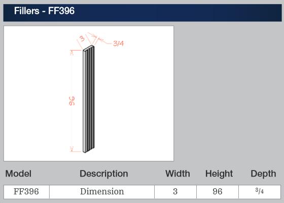 Fillers - FF396