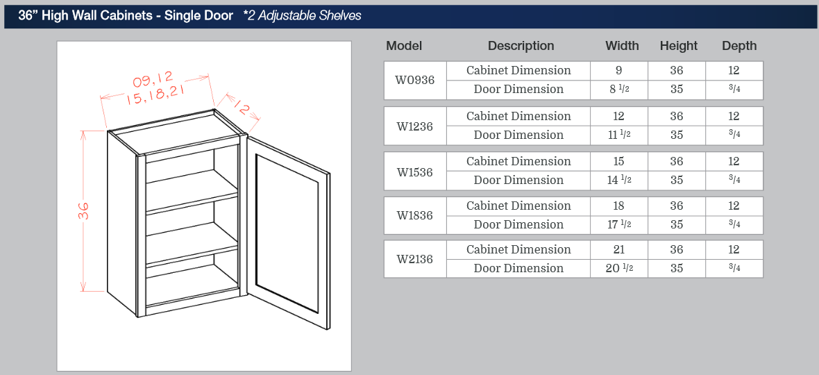 36-inch High Wall Cabinets - Single Door