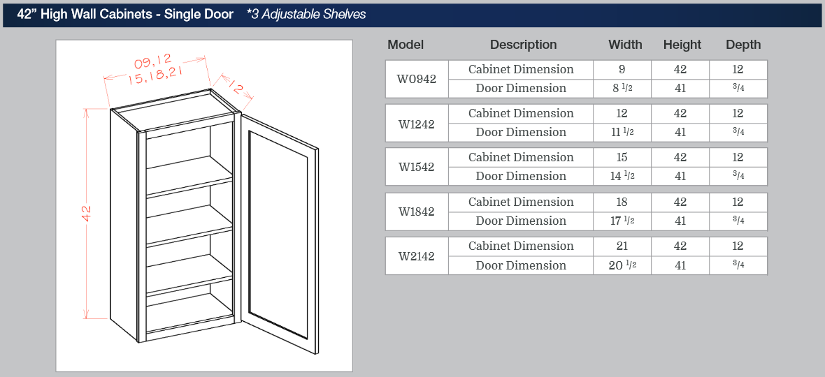 42-inch High Wall Cabinets - Single Door