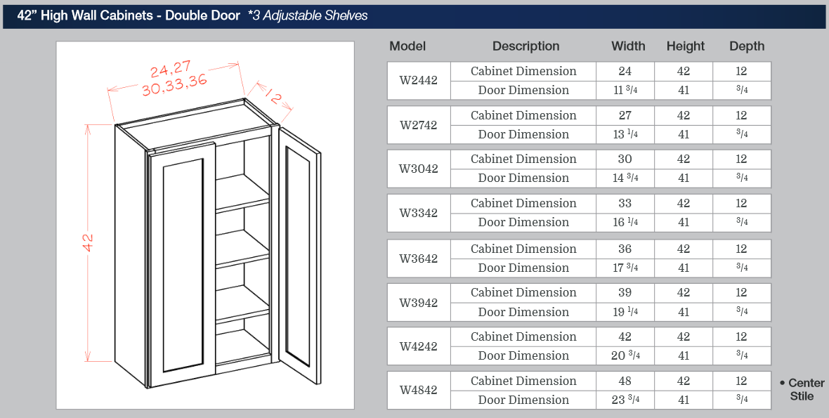 42-inch High Wall Cabinets - Double Door