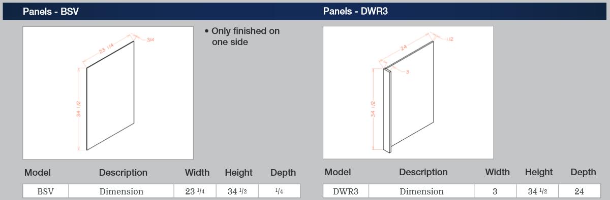 Panels - BSV