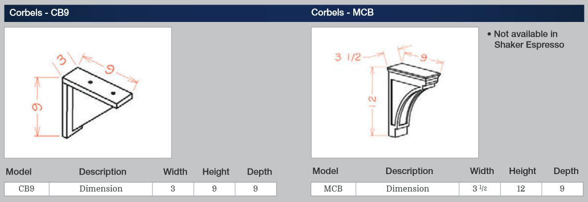 Corbels CB9