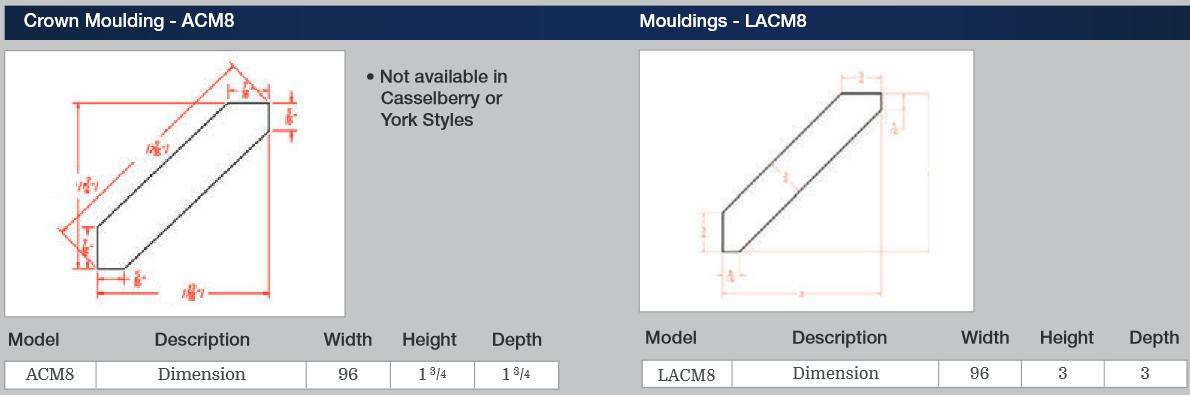 Crown Moulding ACM8 LACM8