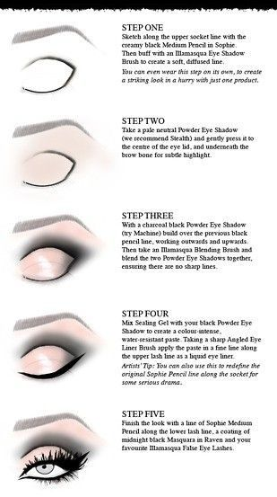 Smokey-Eye-Tutorial1