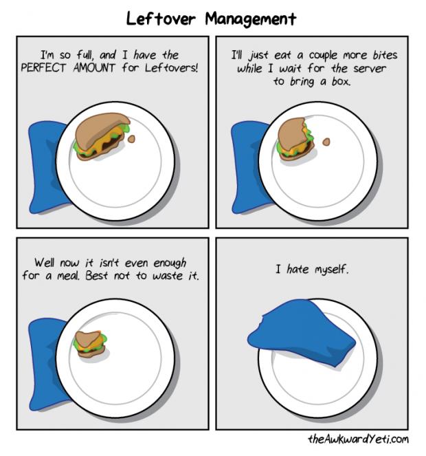 leftovermanagement