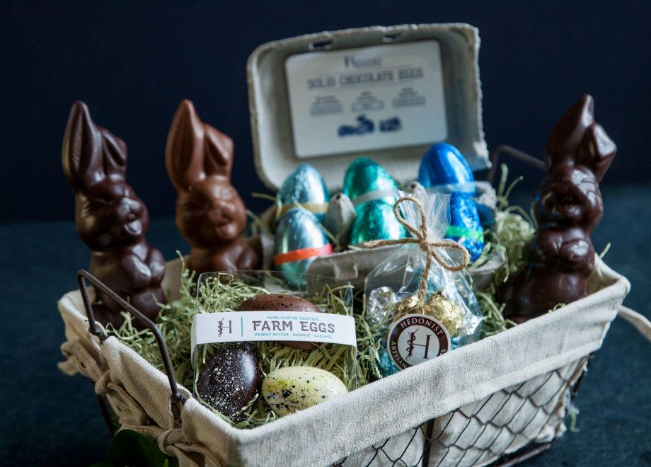 DIY Shop Local Easter Basket Ideas