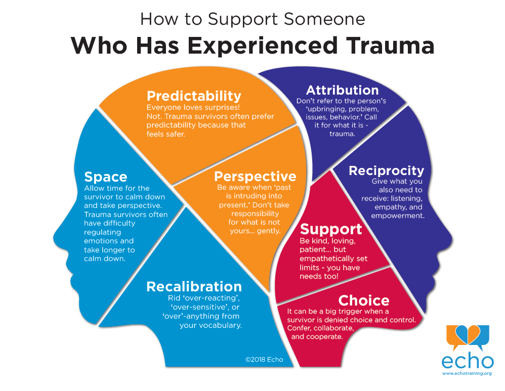 How to support someone who has experience trauma