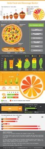 India-Food-and-Beverage-Sector_Infographic_Draft1
