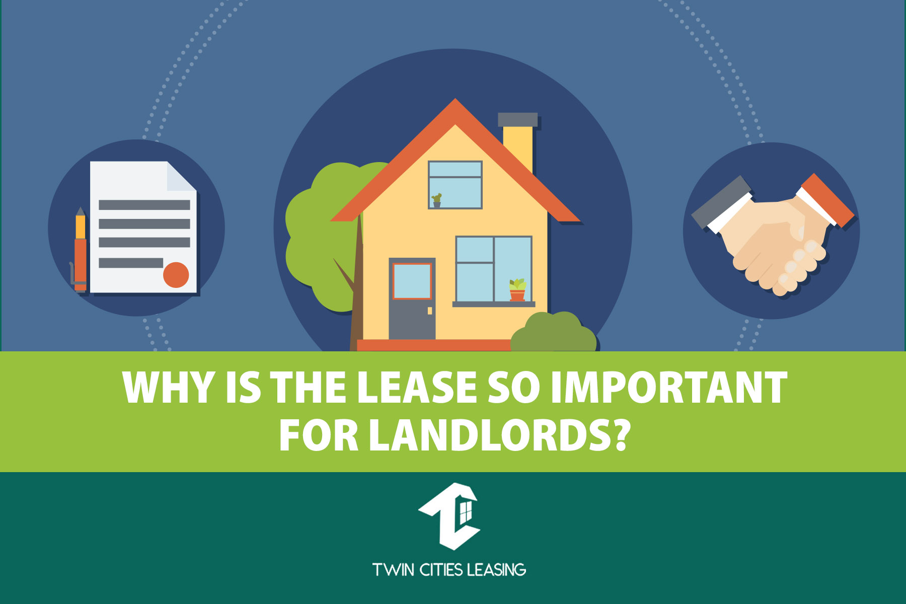 Why is the Lease so Important for Landlords?