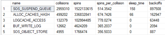 a34_spins_for_LPIM_96