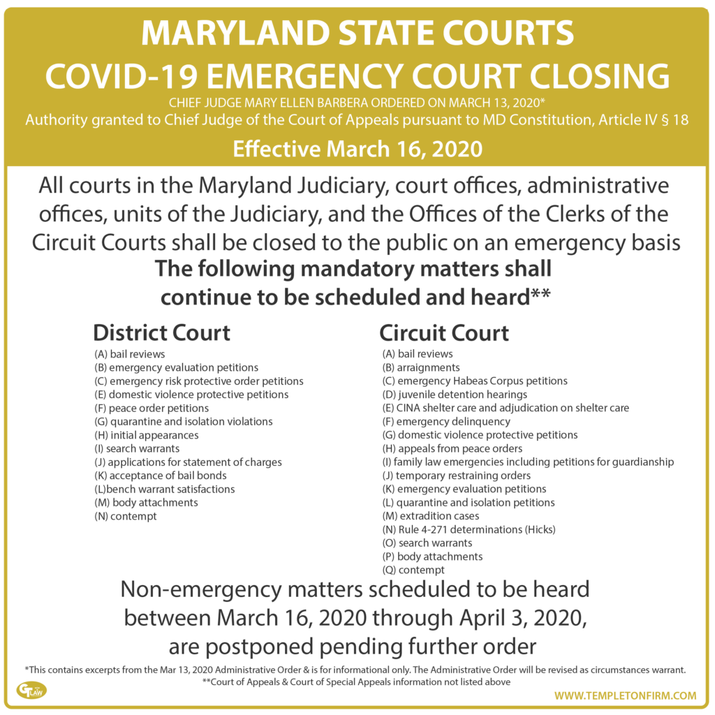 COVID-19 MD Court Closures