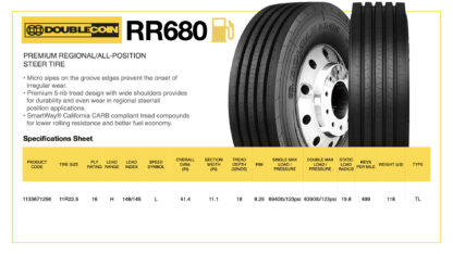 DoubleCoin RR680 Specifications Sheet