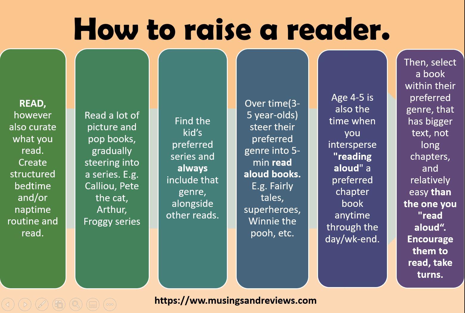 Raise readers