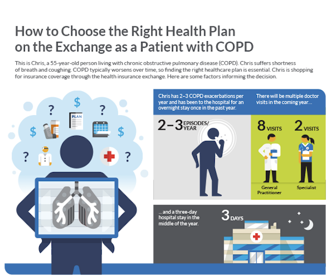 How to Choose the Right Health Plan