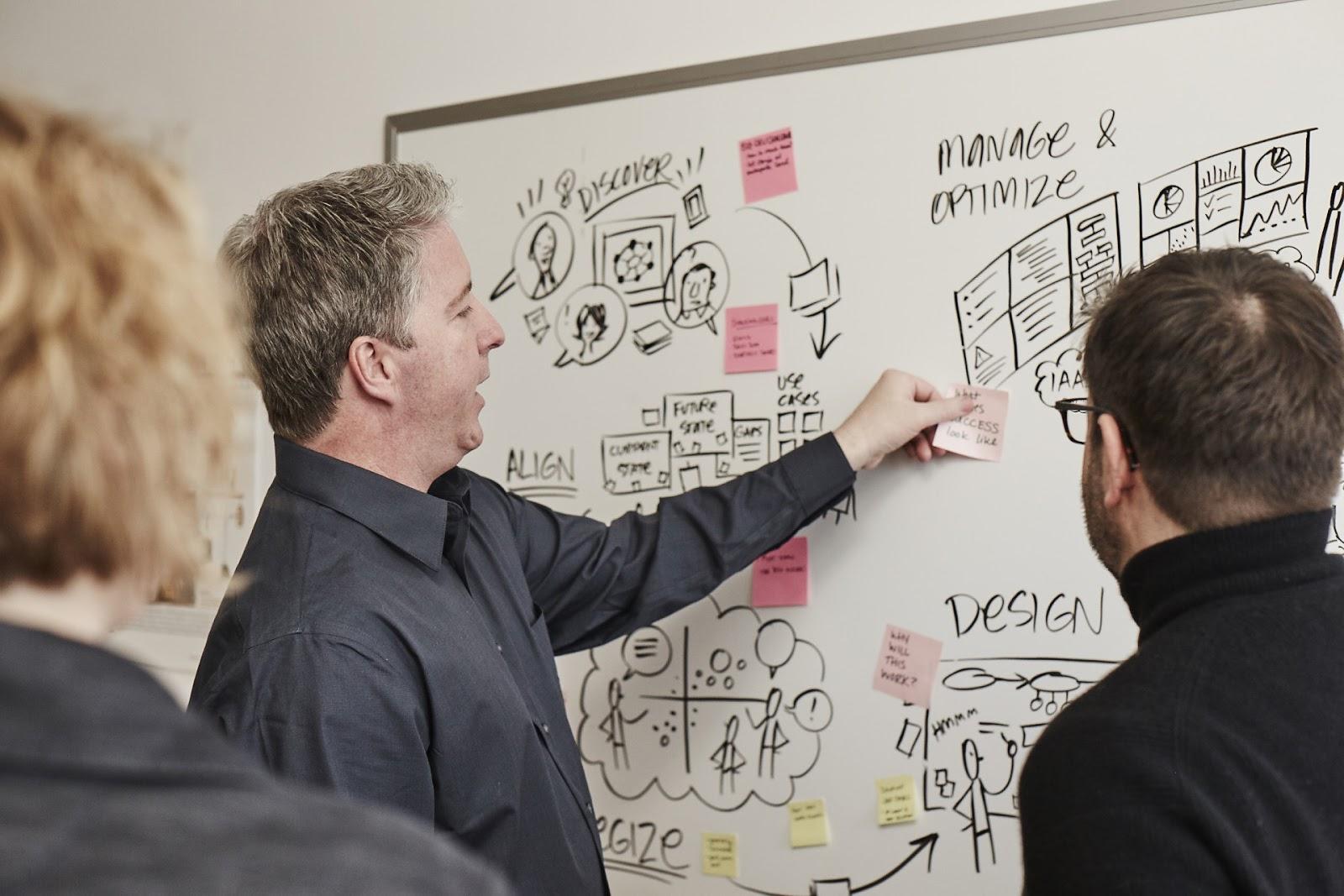 Tremendo - collaborative session