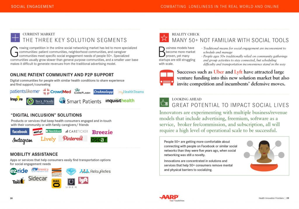 Social Engagement spread from the Health Innovation Frontiers report