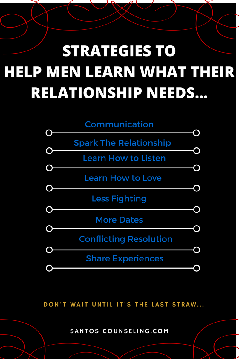 You are currently viewing 15 Black and White Relationship Tips for Men   Don't Wait Until She is Pissed!
