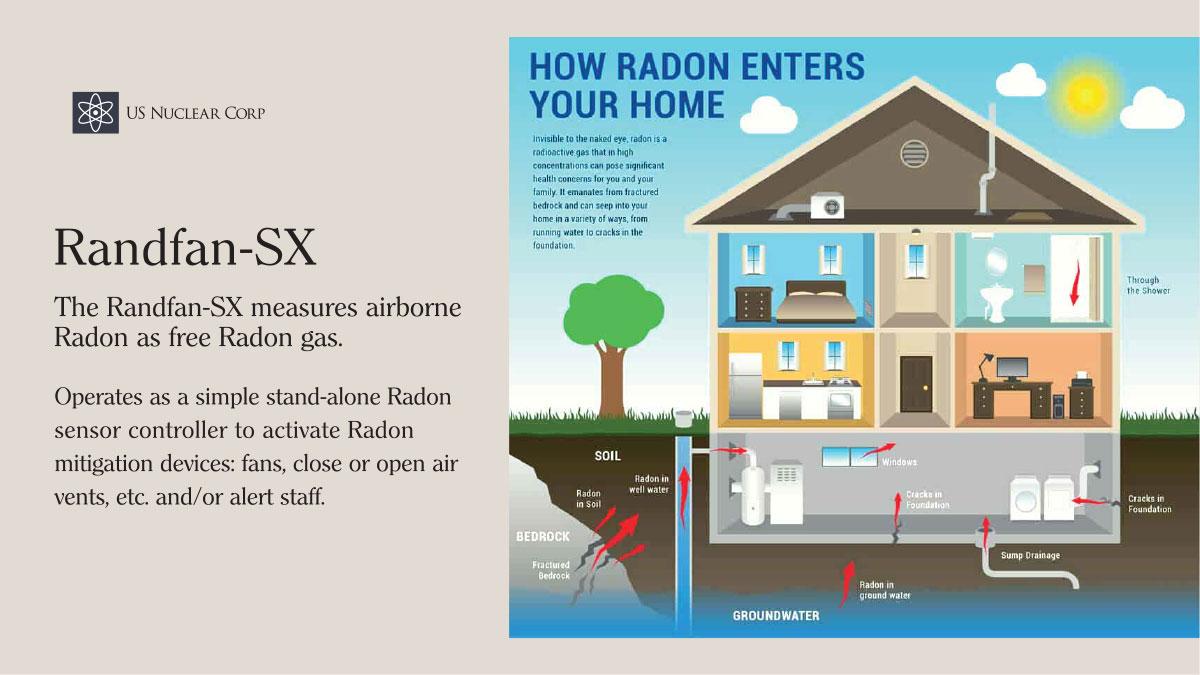 Randfan-SX The Randfan-SX measures airborne Radon as free Radon gas.