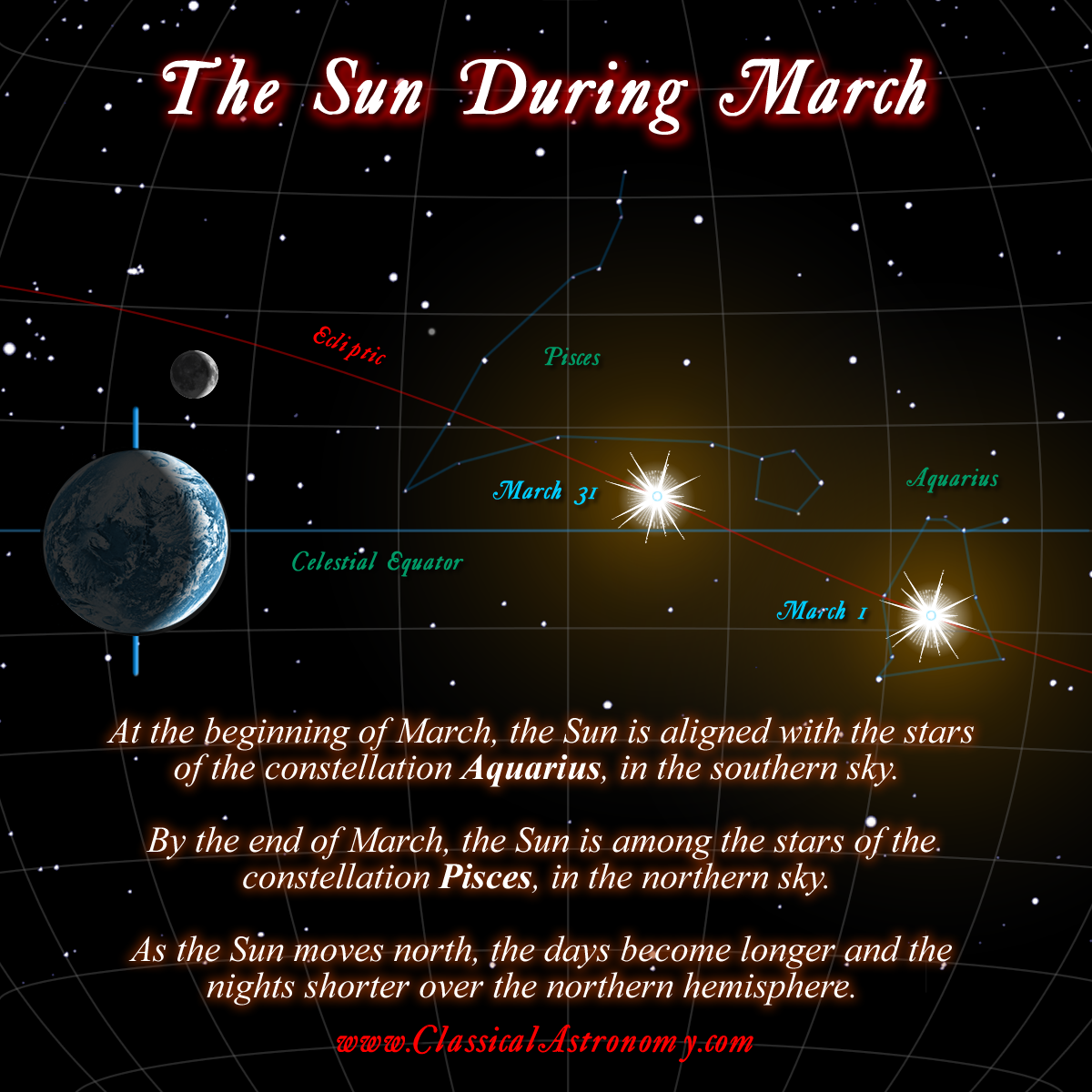 2-CELESTIAL-YEAR-1-March