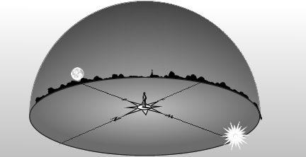 14-10-8-MoonsOpposition
