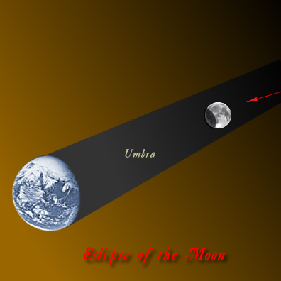 14-4-6-LunarEclipse-cel