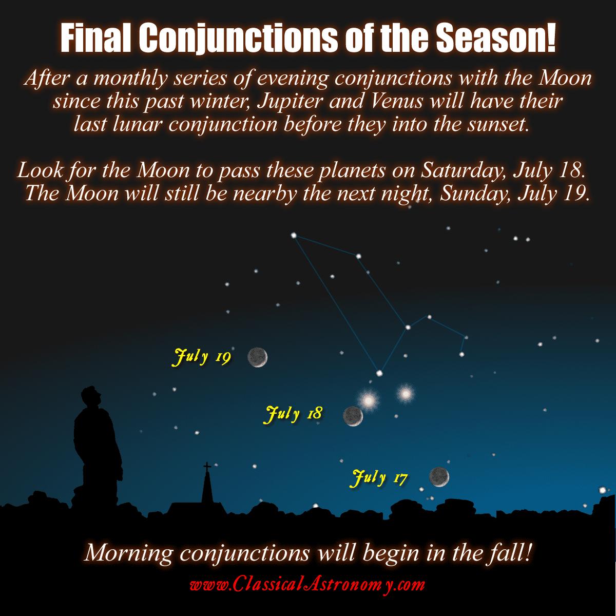 2015-7-JupiterVenusMoon-Jul18-19
