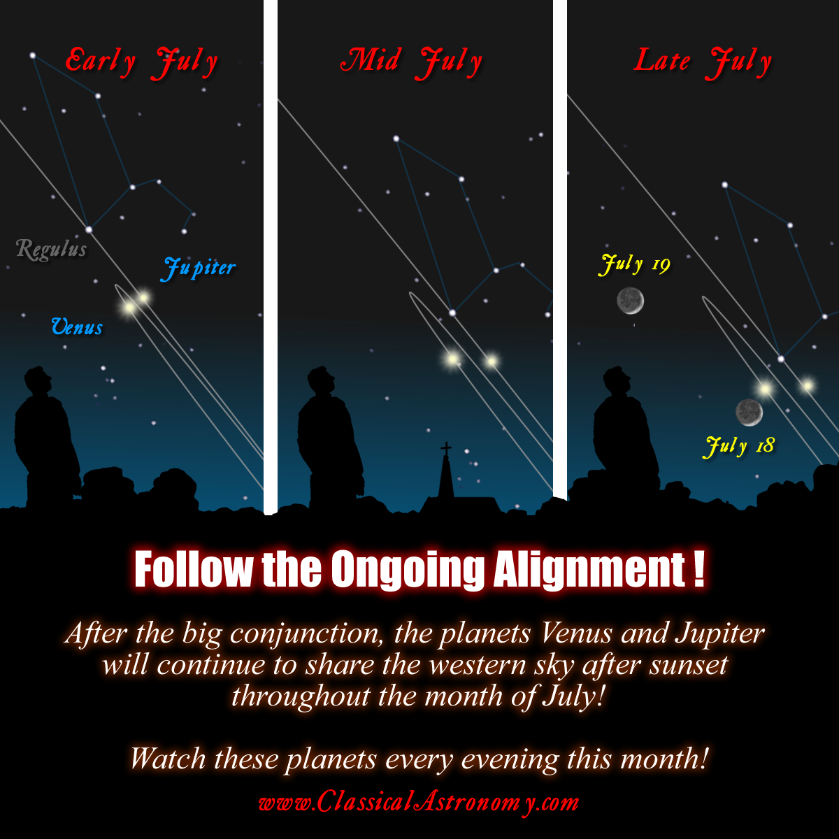 2015-7-OngoingAlignment